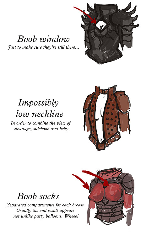 Know Your Boob Armor