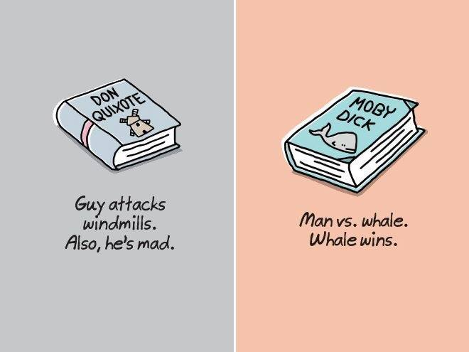 Extremely Shortened Versions of Classic Books