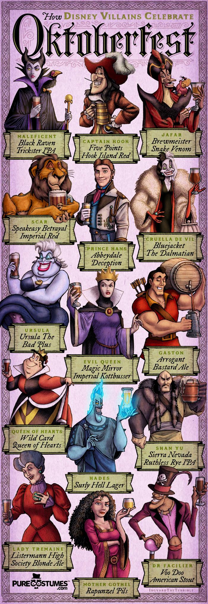 How Disney Villains Celebrate Oktoberfest