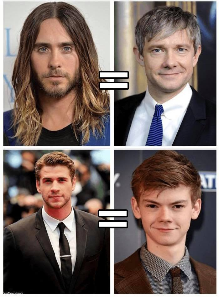 Famous People Who Are the Same Age