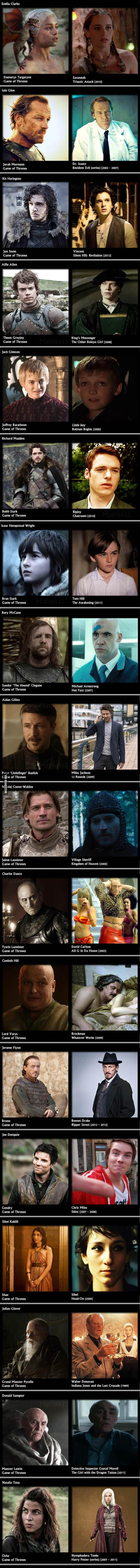 Other Roles of the Game of Thrones Cast