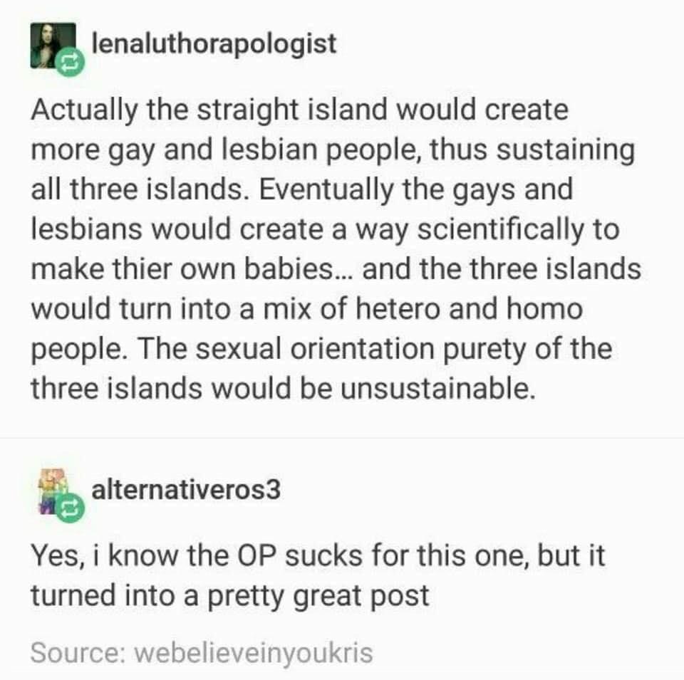 LGBT Islands