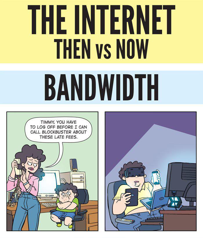 Internet: Then vs Now