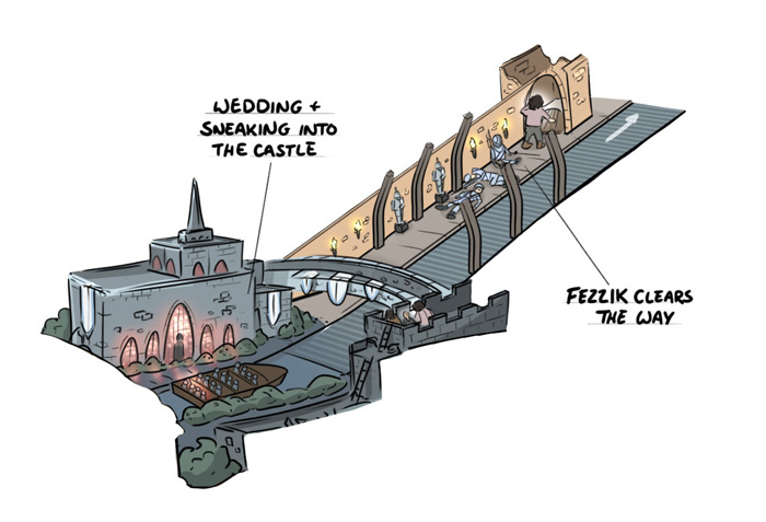 The Princess Bride Themepark