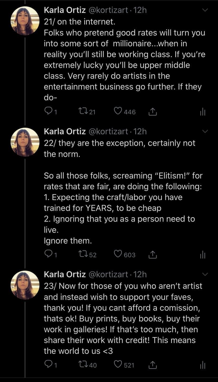 Artist Rates Explained