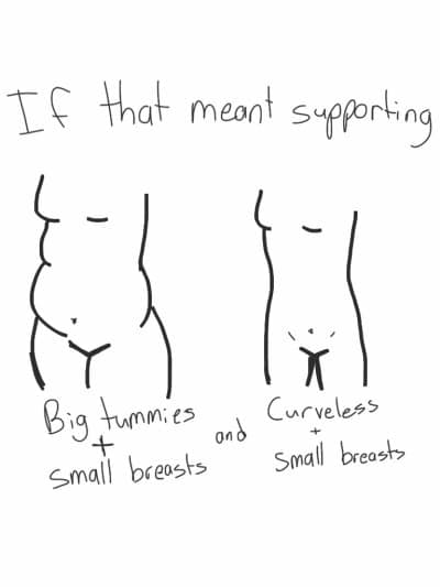 Support All Body Types