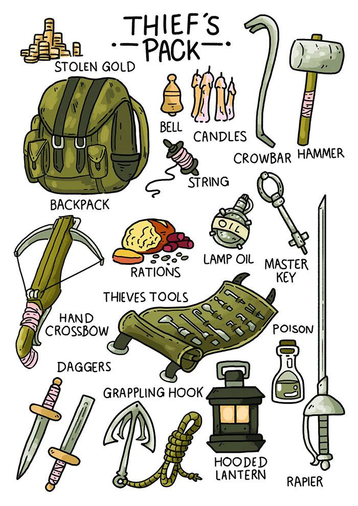 Dungeons & Dragons Packs