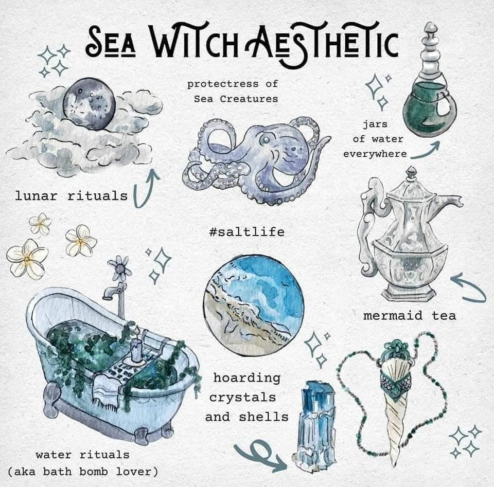 Witch Aesthetics