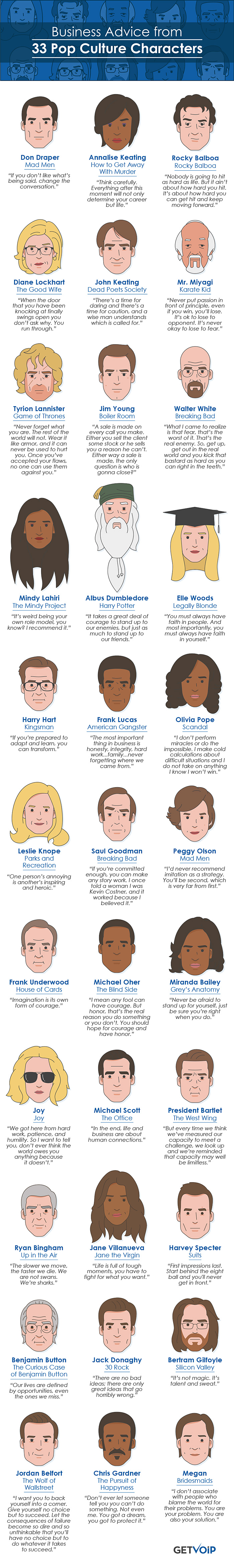 Business Advice from 33 Pop Culture Characters