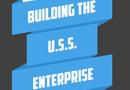 The Cost of the Starship Enterprise (Infographic)