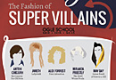The Hair Styles of Super Villains
