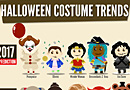 Most Popular Halloween Costume Trends 2017