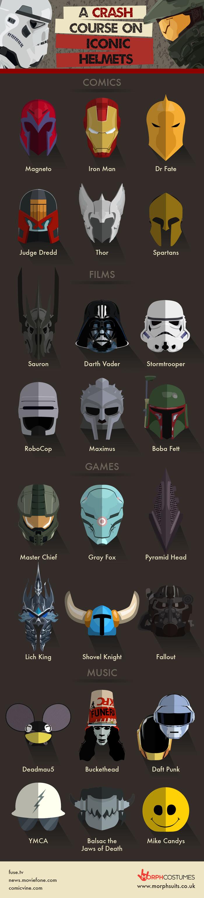 Iconic Helmets Infographic