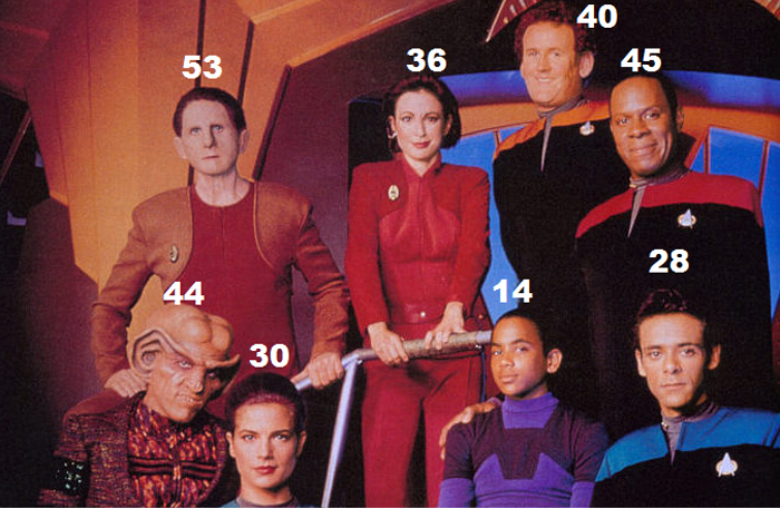 Star Trek Cast Ages Comparison