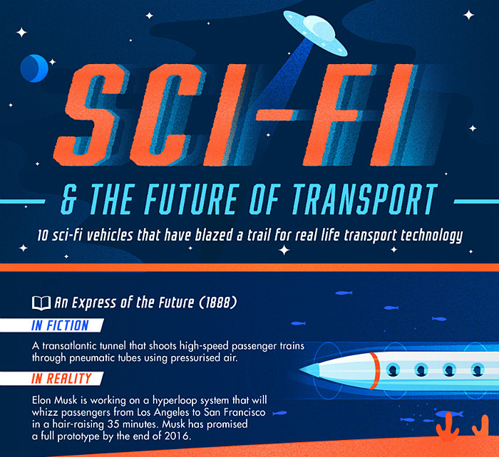 Sci-fi and the Future of Transport