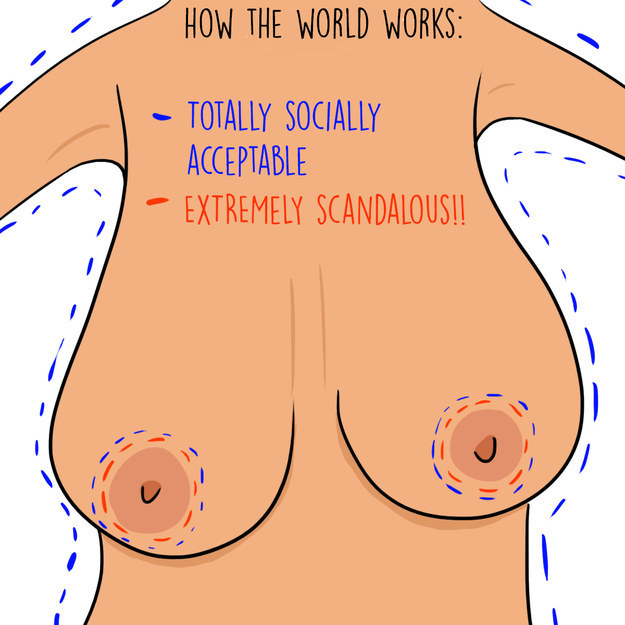Relatable Comics About Boobs
