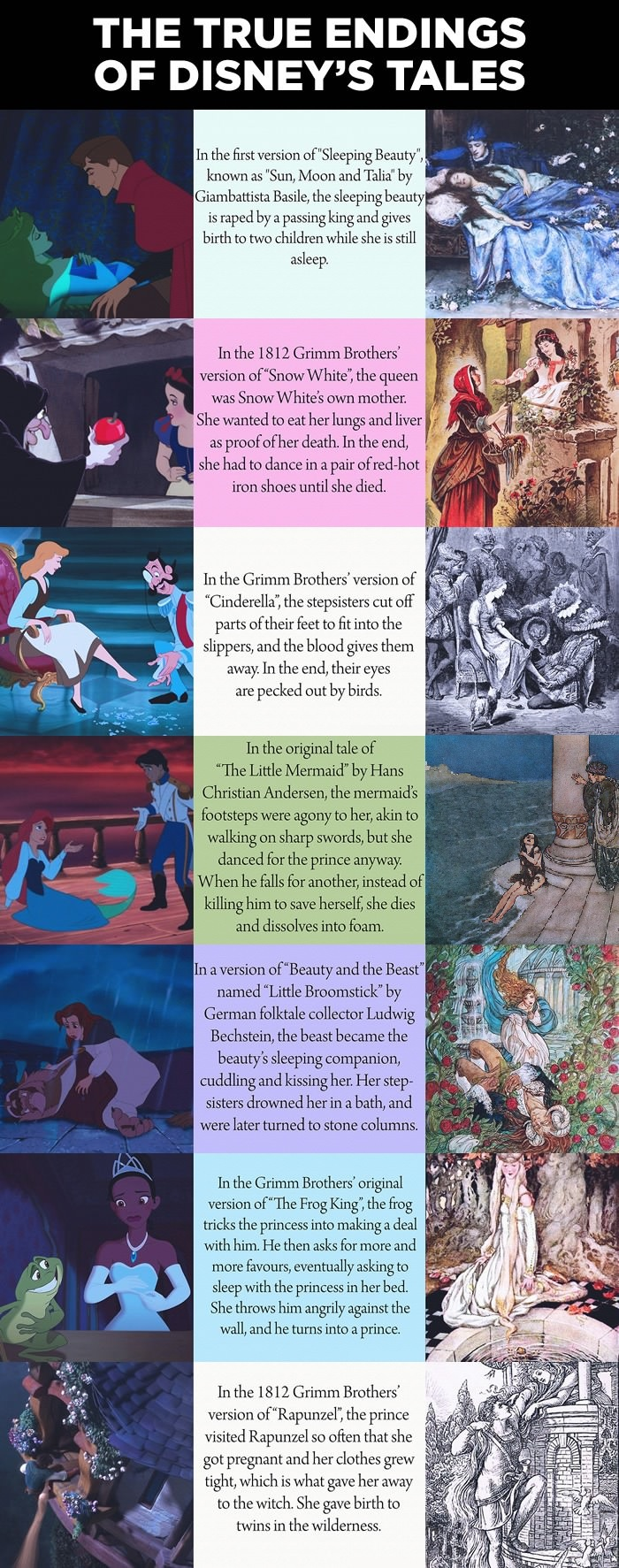 The REAL Stories Behind These Disney Movies Will Ruin Your ...