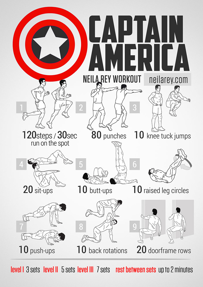 The Captain America No Equipment Workout Exercise
